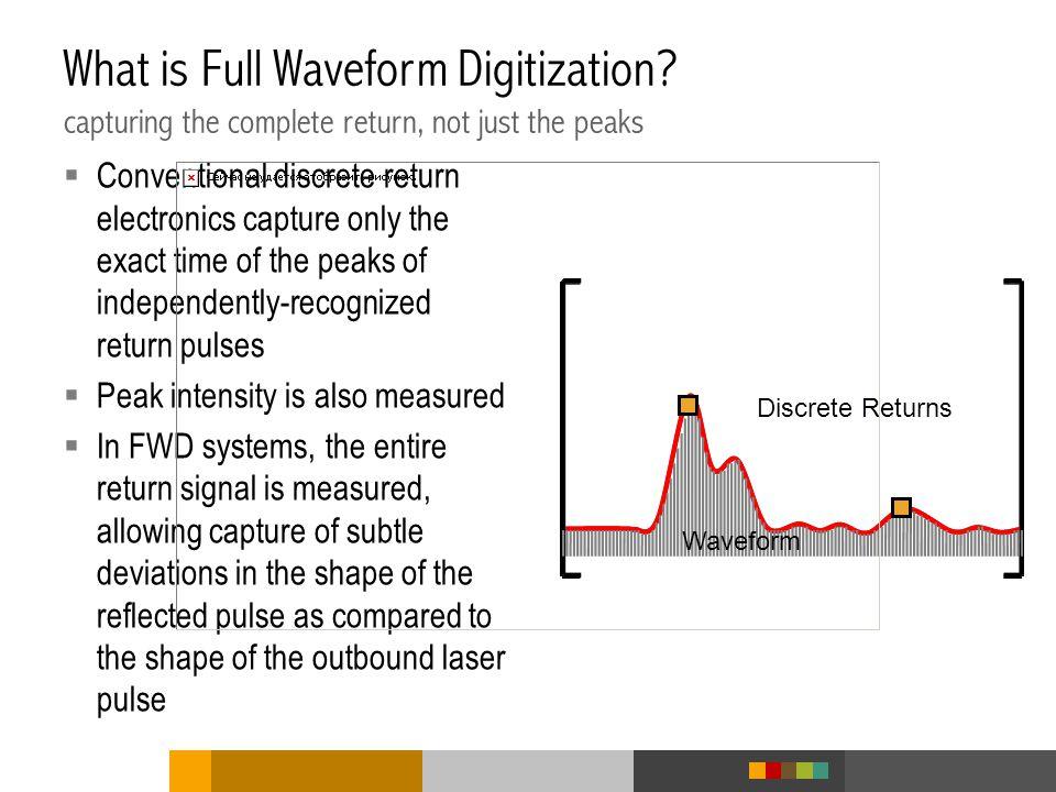 What is Full Waveform Digitization