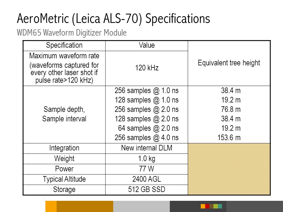 Equivalent tree height