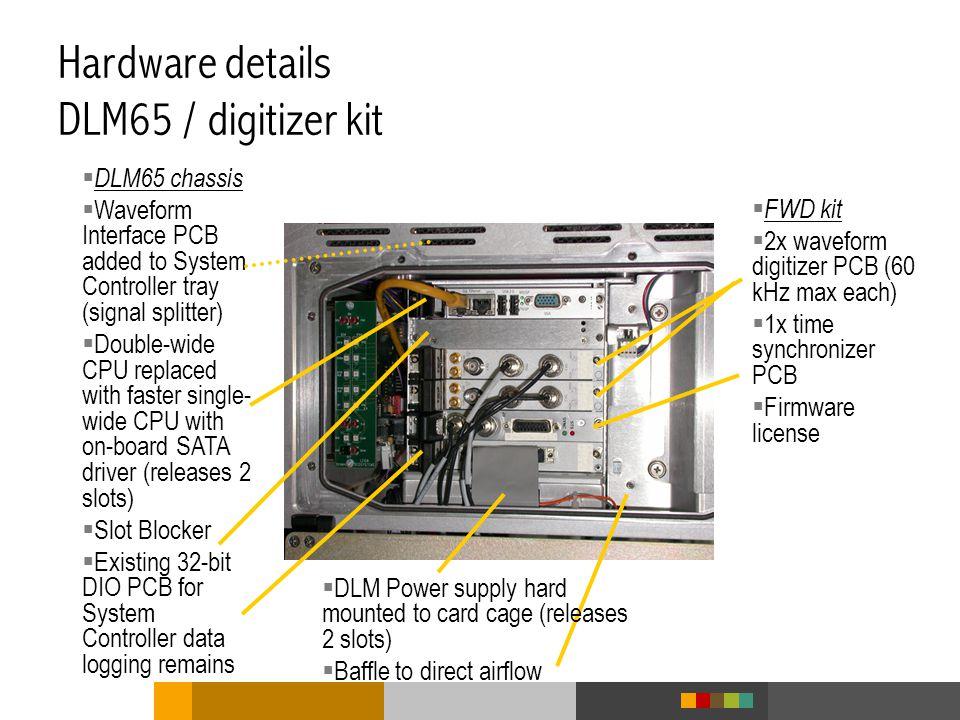 Hardware details DLM65 / digitizer kit