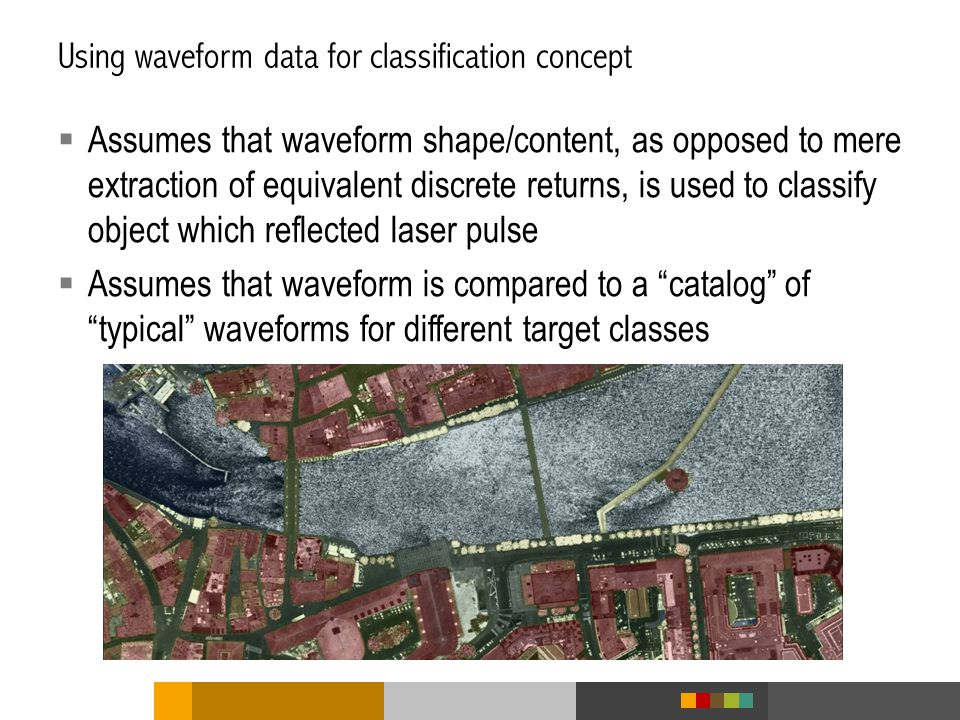 Using waveform data for classification concept