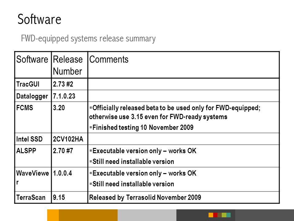 Software FWD-equipped systems release summary