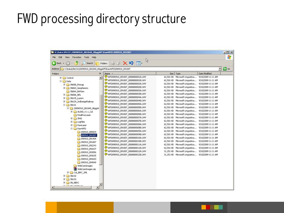 FWD processing directory structure