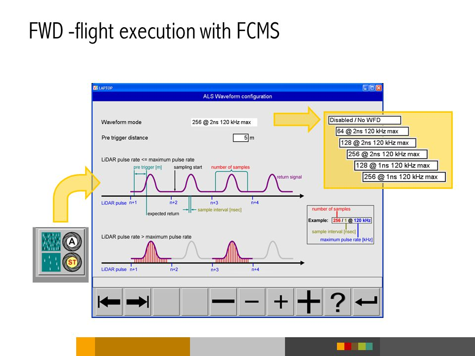 FWD -flight execution with FCMS