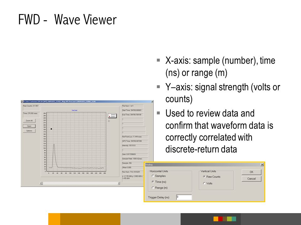FWD - Wave Viewer X-axis: sample (number), time (ns) or range (m)