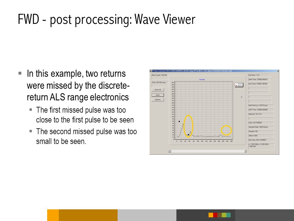 FWD - post processing: Wave Viewer