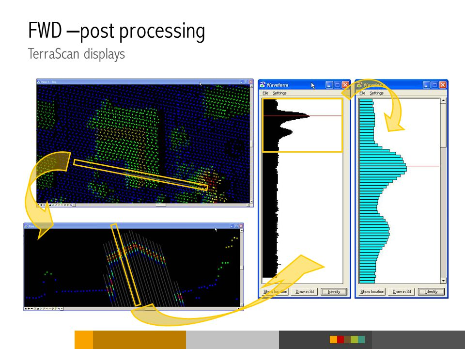 FWD –post processing TerraScan displays