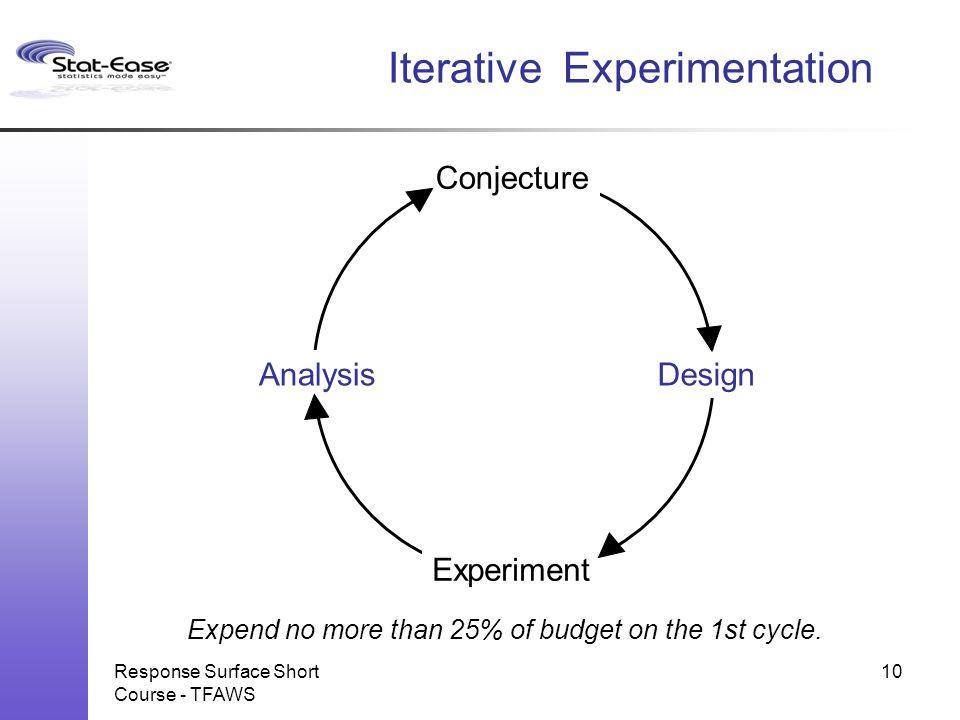 Iterative Experimentation