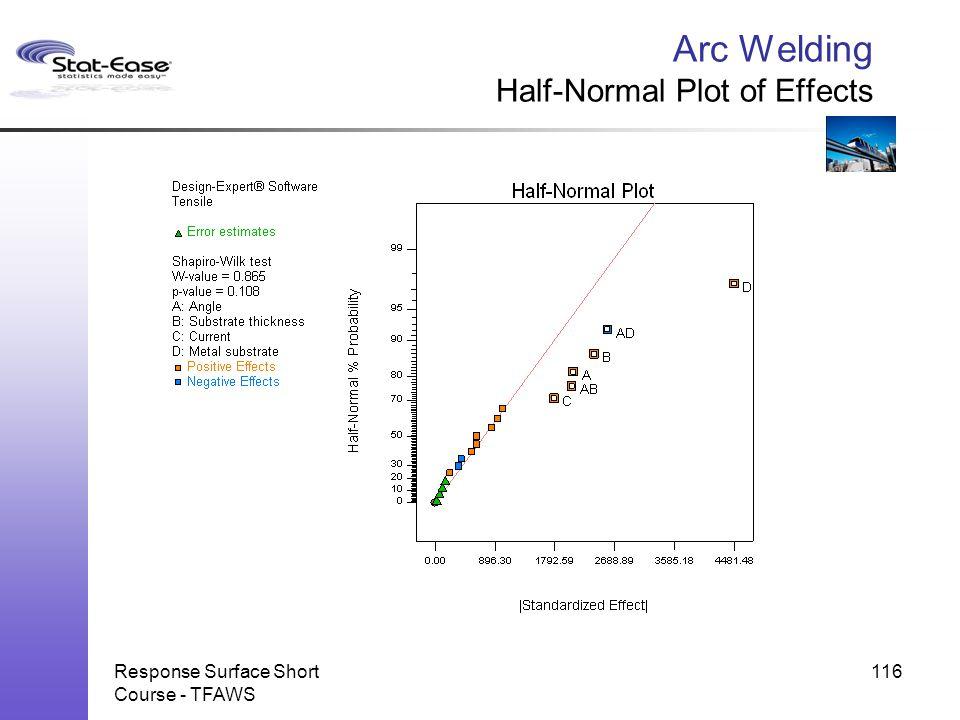 Arc Welding Half-Normal Plot of Effects
