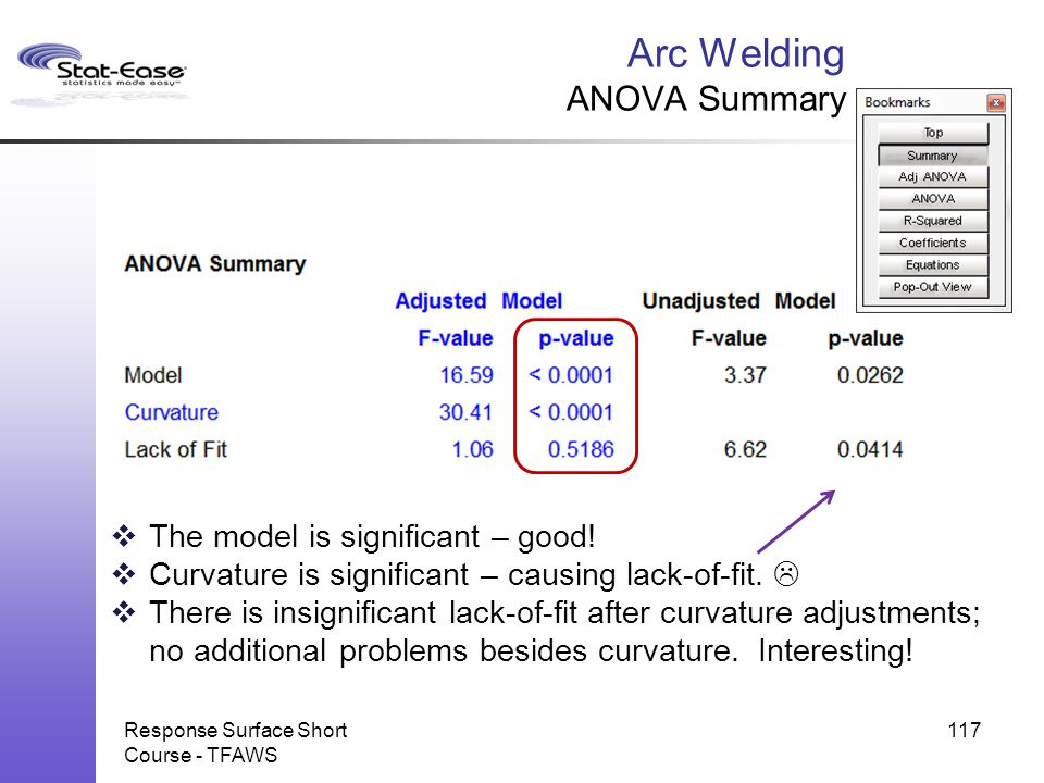 Arc Welding ANOVA Summary