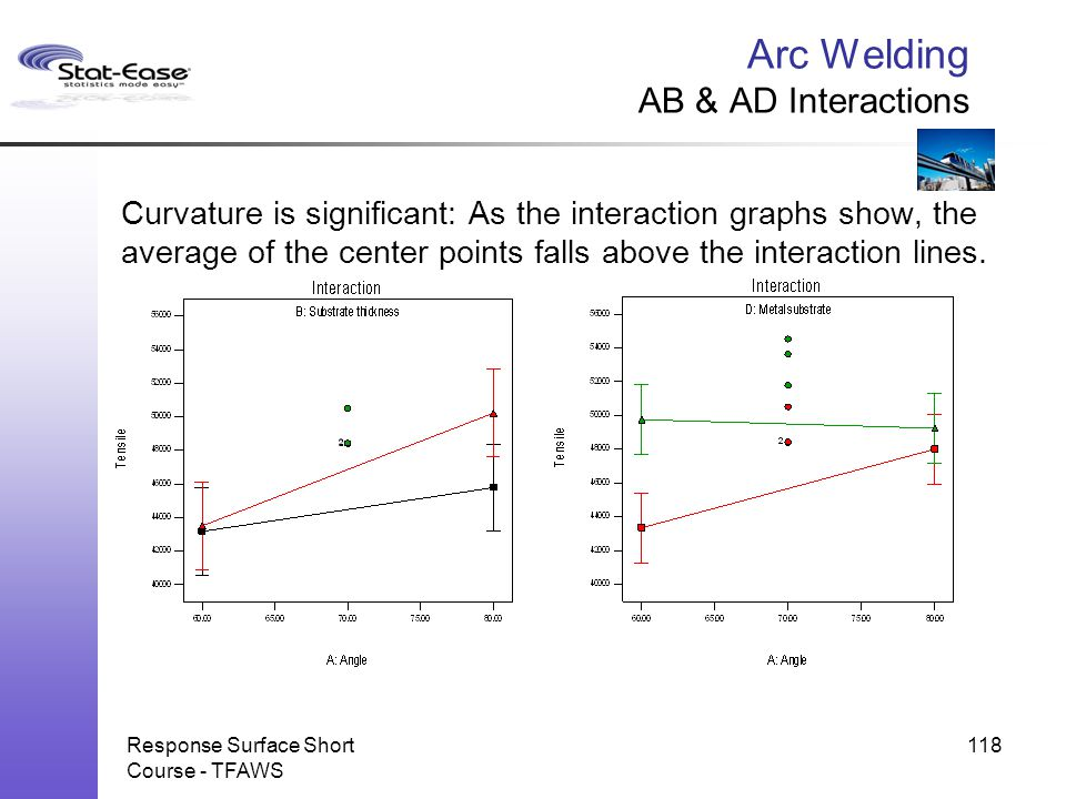 Arc Welding AB & AD Interactions