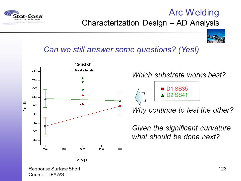 Arc Welding Characterization Design – AD Analysis
