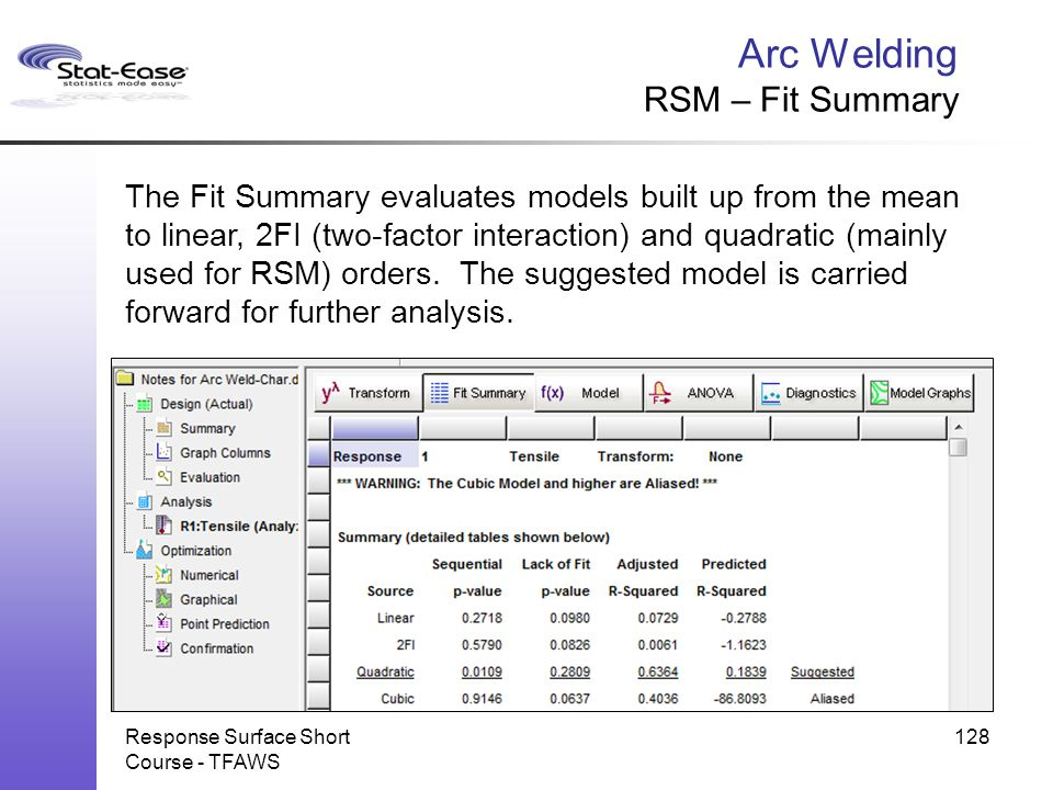 Arc Welding RSM – Fit Summary