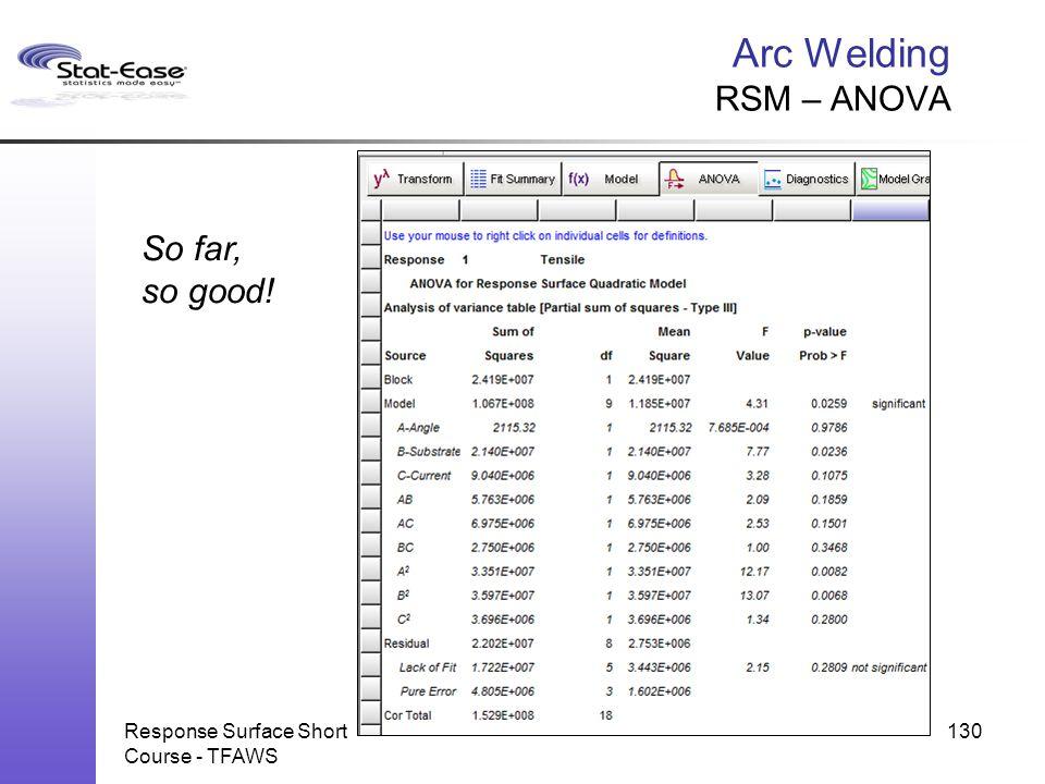 Arc Welding RSM – ANOVA So far, so good!