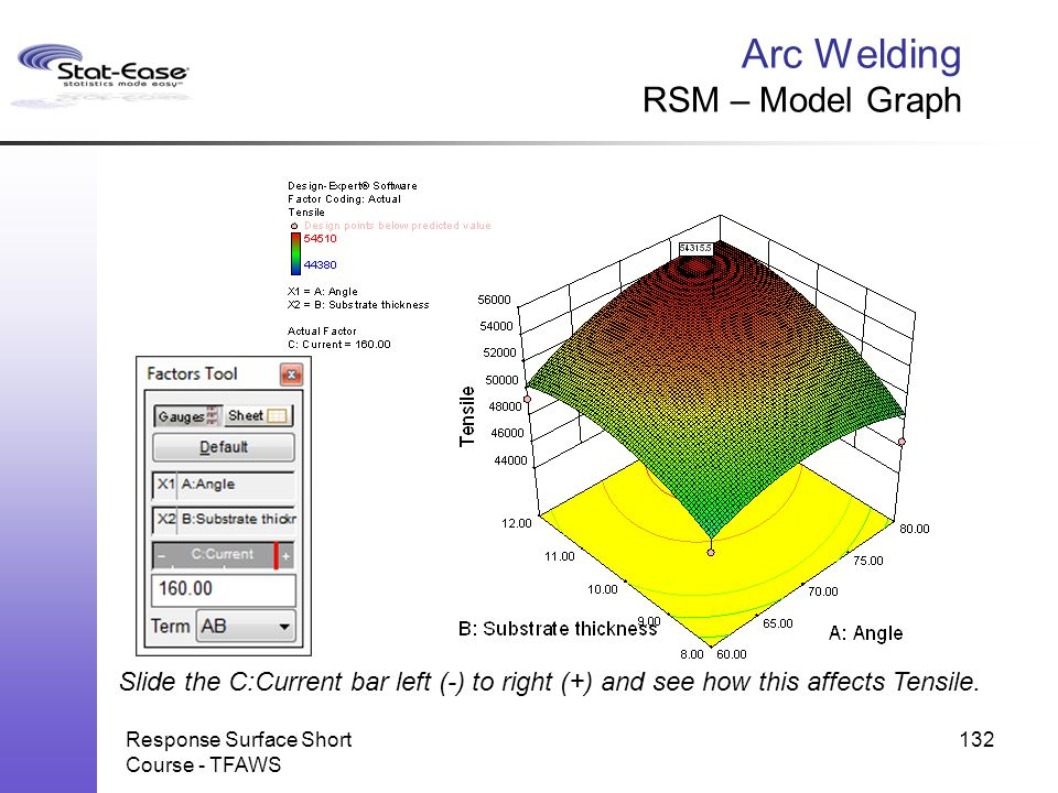 Arc Welding RSM – Model Graph