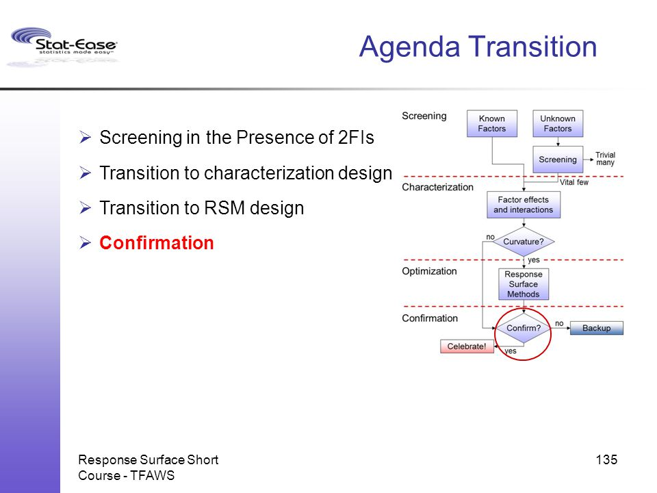 Agenda Transition Screening in the Presence of 2FIs