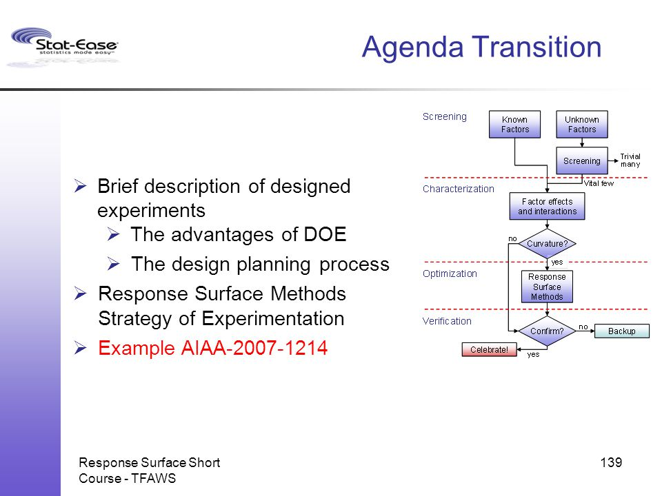 Agenda Transition Brief description of designed experiments