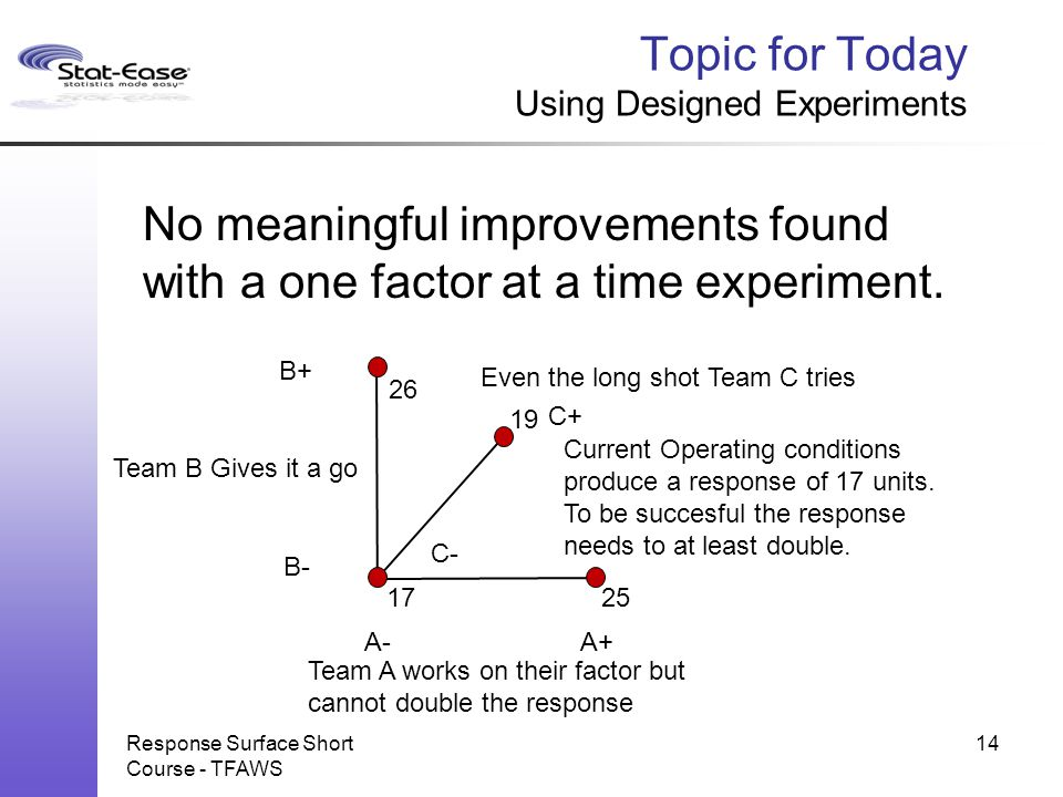 Topic for Today Using Designed Experiments