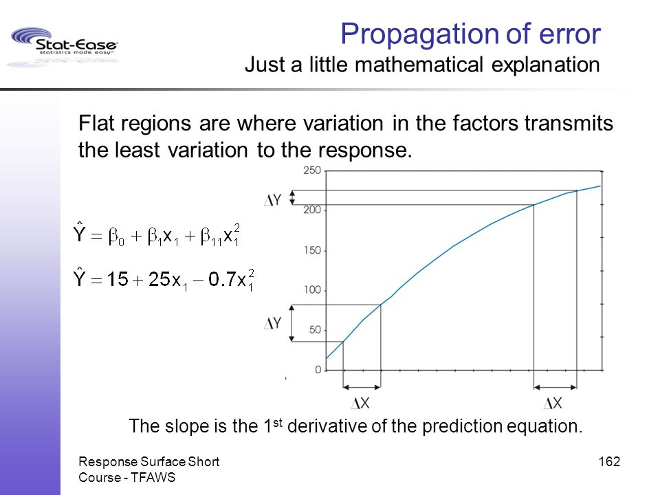 Propagation of error Just a little mathematical explanation