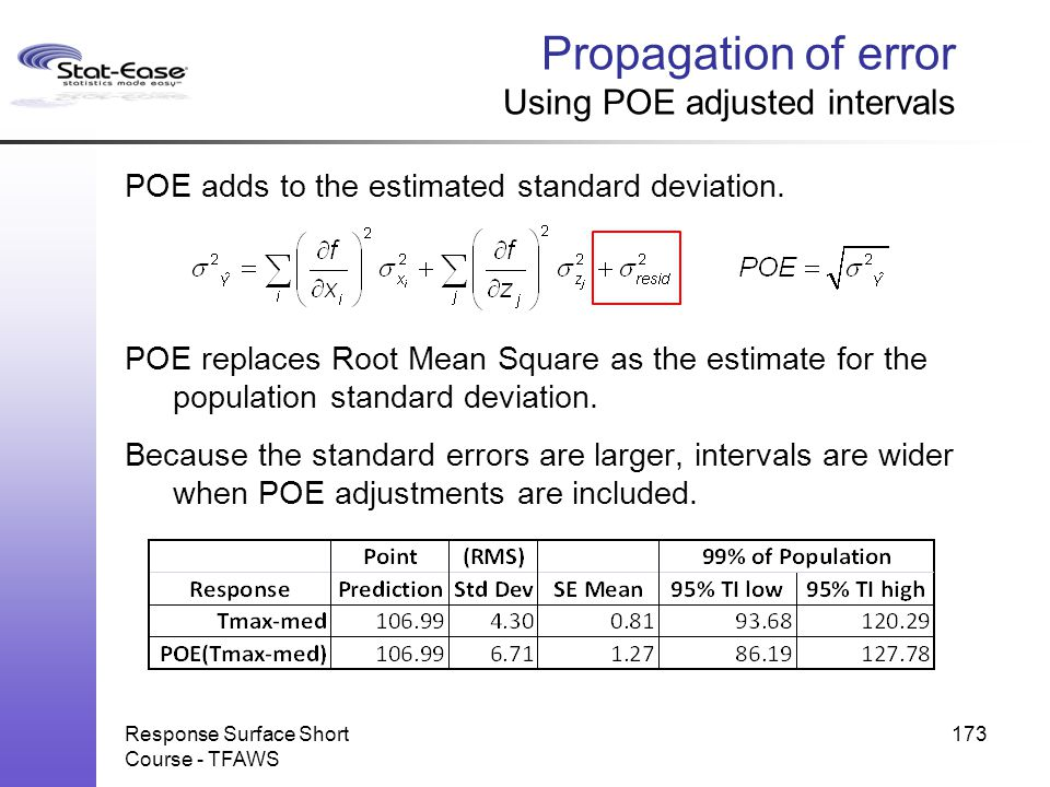 Propagation of error Using POE adjusted intervals
