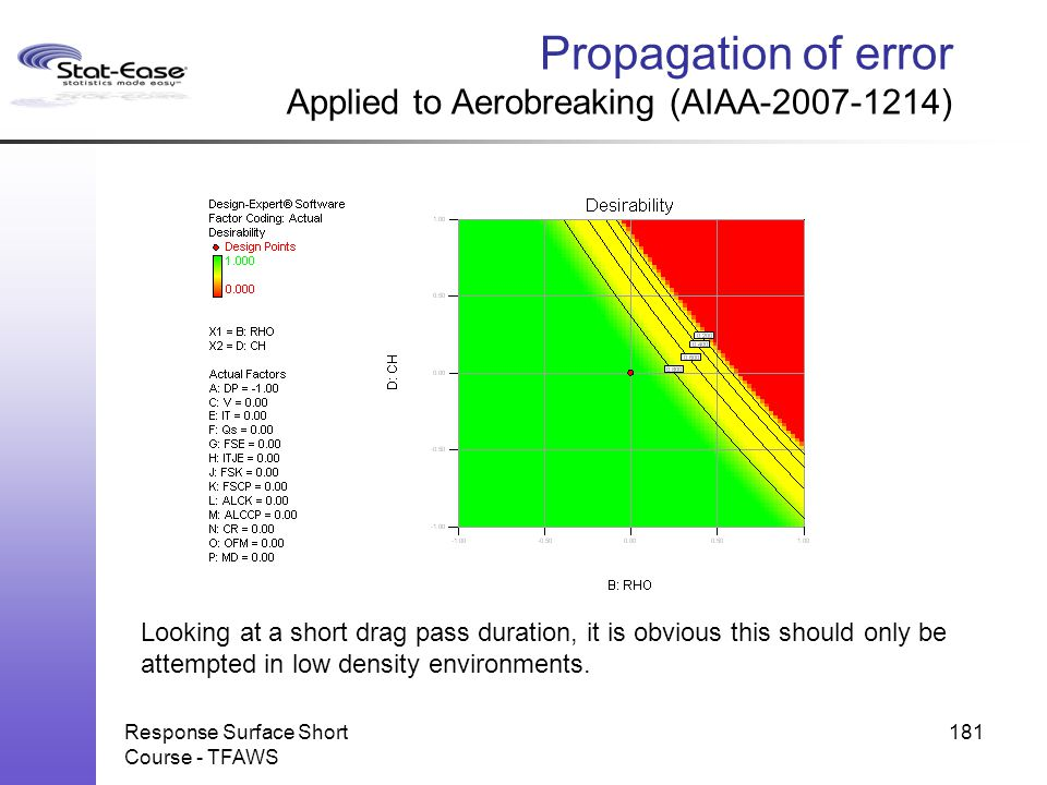 Propagation of error Applied to Aerobreaking (AIAA-2007-1214)