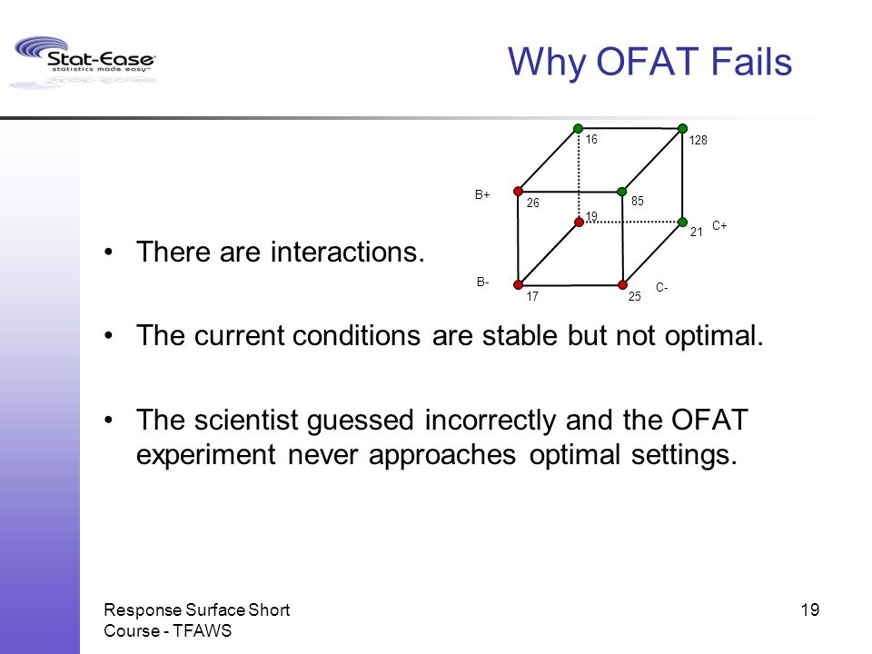Why OFAT Fails There are interactions.