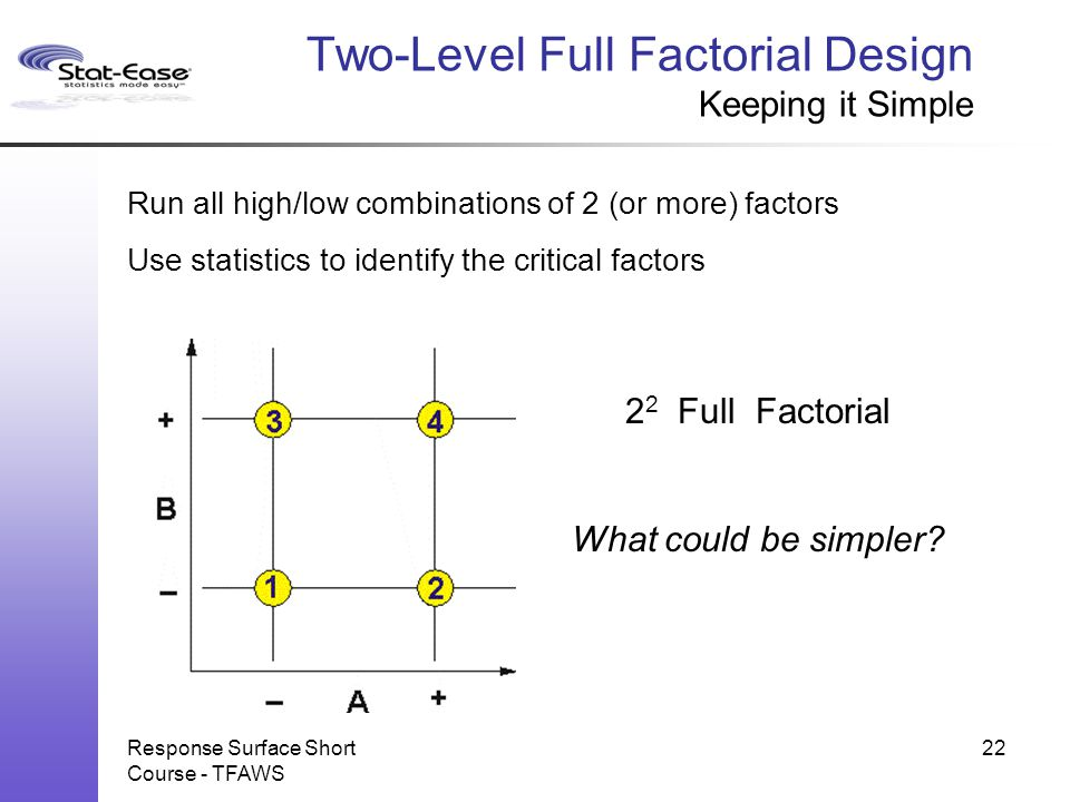 Two-Level Full Factorial Design Keeping it Simple