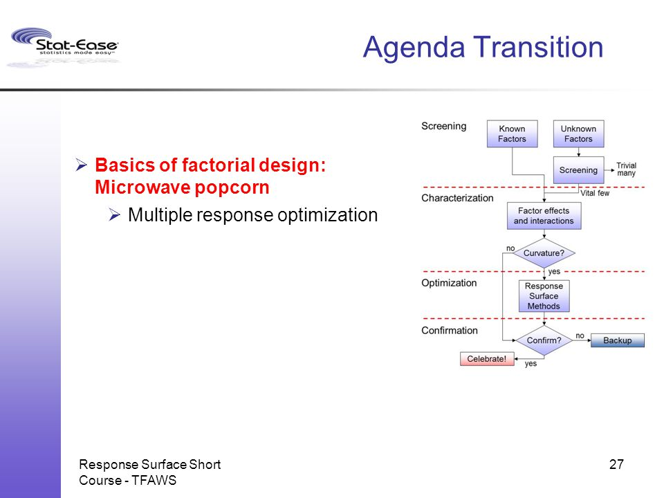 Agenda Transition Basics of factorial design: Microwave popcorn