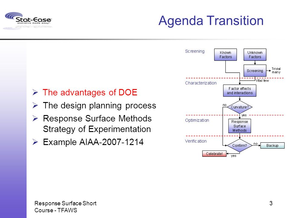 Agenda Transition The advantages of DOE The design planning process