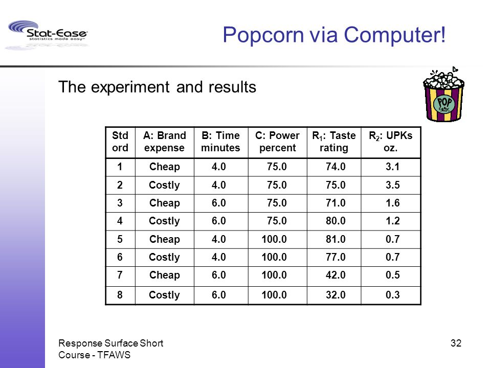 Popcorn via Computer! The experiment and results Std ord