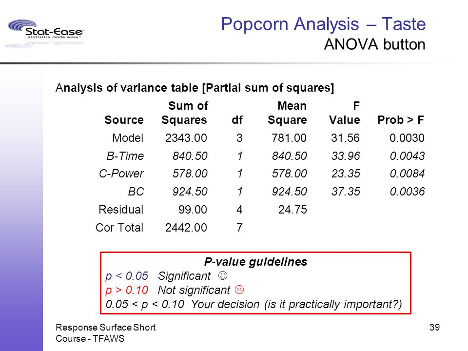 Popcorn Analysis – Taste ANOVA button