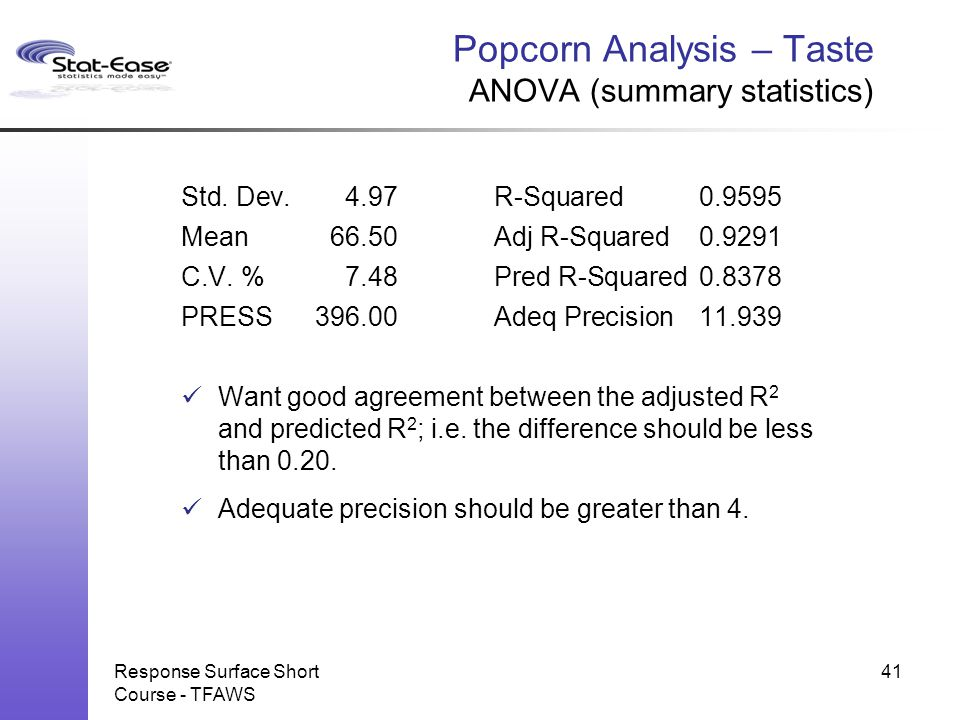 Popcorn Analysis – Taste ANOVA (summary statistics)