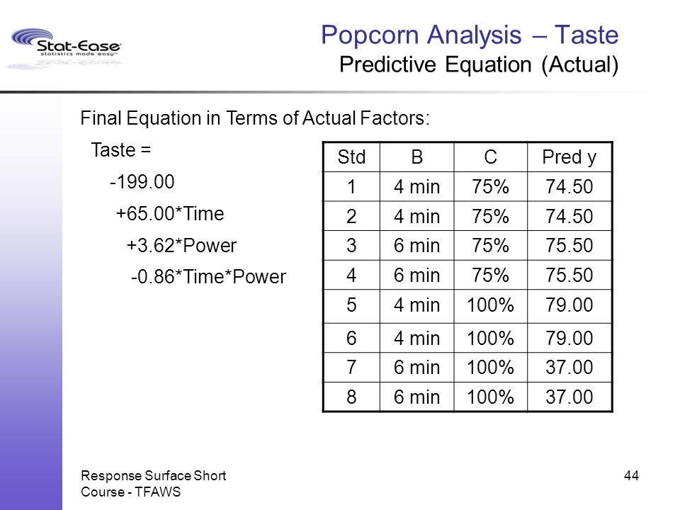 Popcorn Analysis – Taste Predictive Equation (Actual)