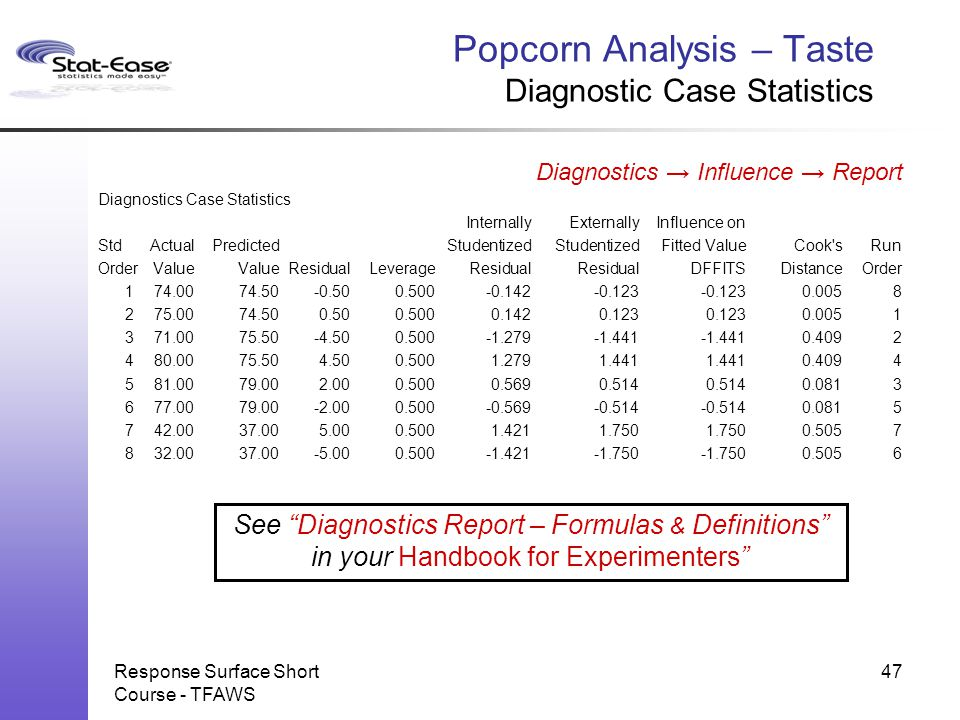 Popcorn Analysis – Taste Diagnostic Case Statistics
