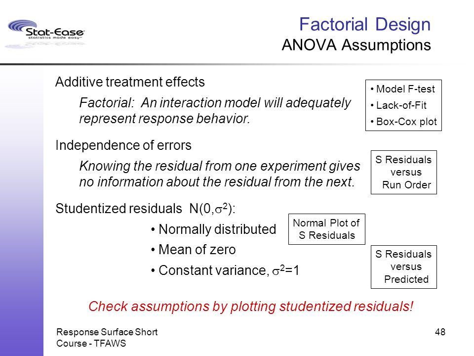 Factorial Design ANOVA Assumptions