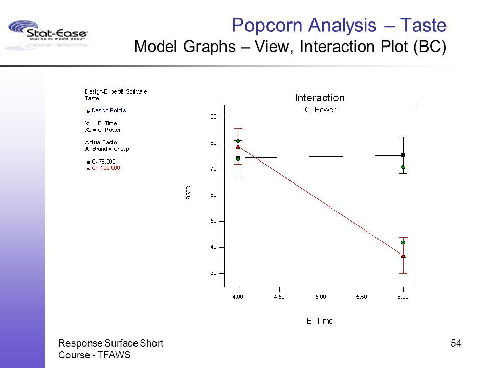 Popcorn Analysis – Taste Model Graphs – View, Interaction Plot (BC)