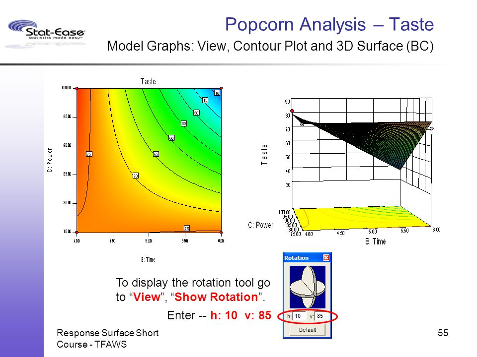 Popcorn Analysis – Taste Model Graphs: View, Contour Plot and 3D Surface (BC)