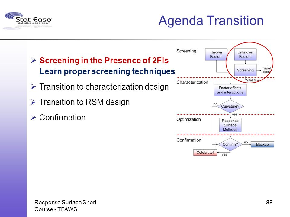 Agenda Transition Screening in the Presence of 2FIs Learn proper screening techniques. Transition to characterization design.