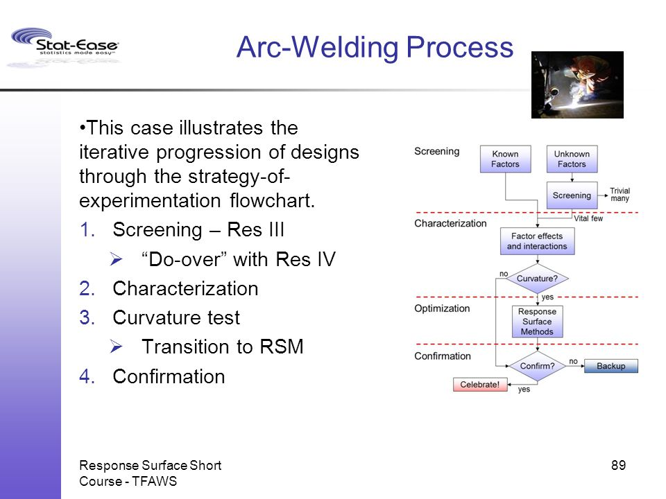 Arc-Welding Process This case illustrates the iterative progression of designs through the strategy-of-experimentation flowchart.