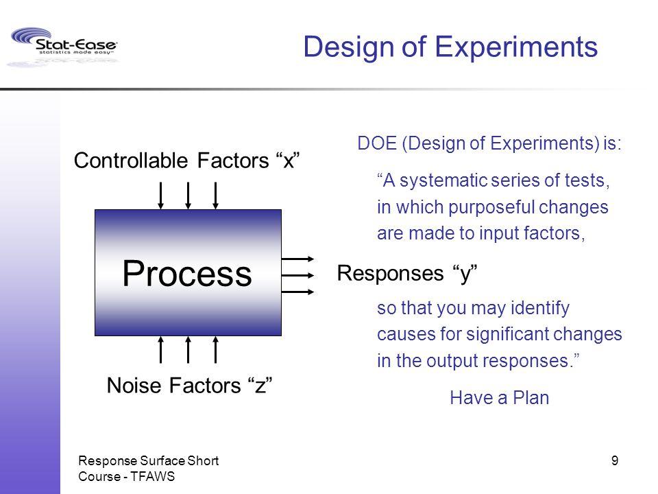 Process Design of Experiments Controllable Factors x Responses y
