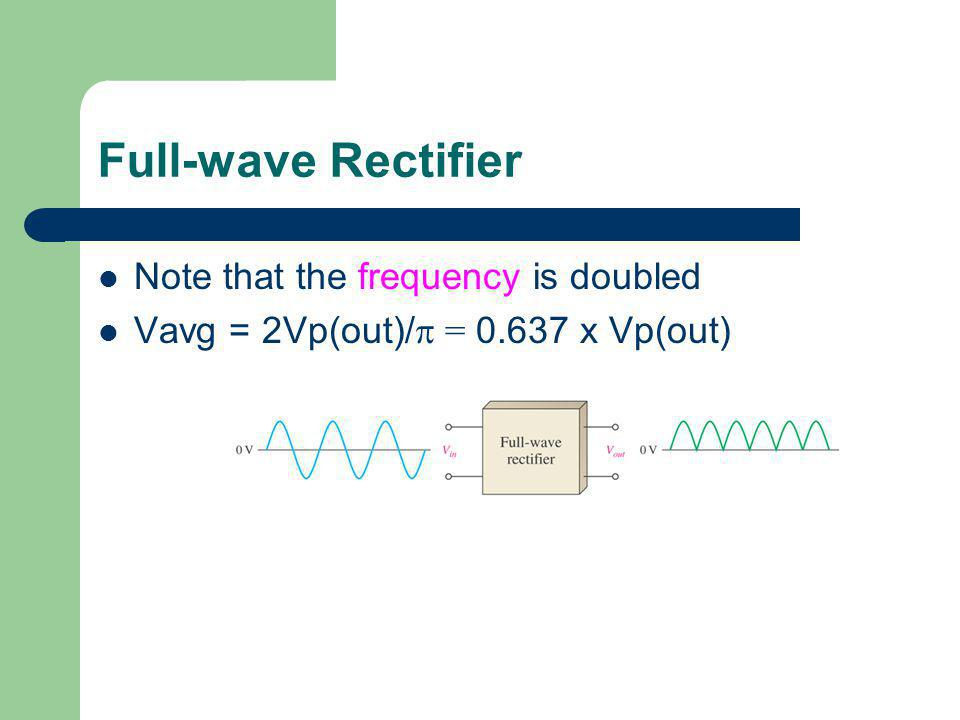 Full-wave Rectifier Note that the frequency is doubled