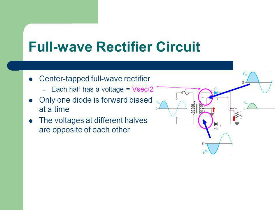 Full-wave Rectifier Circuit