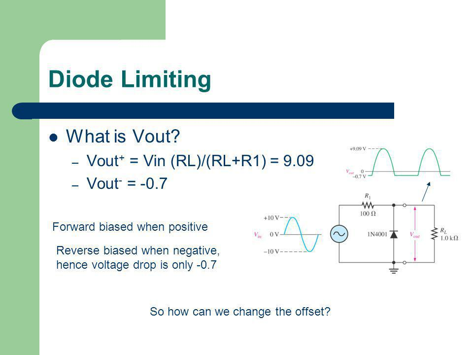 Diode Limiting What is Vout Vout+ = Vin (RL)/(RL+R1) = 9.09
