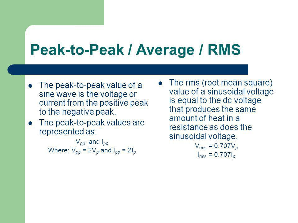 Peak-to-Peak / Average / RMS