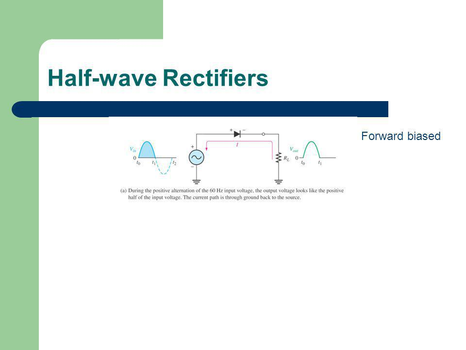 Half-wave Rectifiers Forward biased
