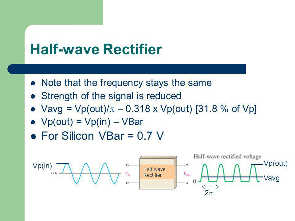 Half-wave Rectifier For Silicon VBar = 0.7 V