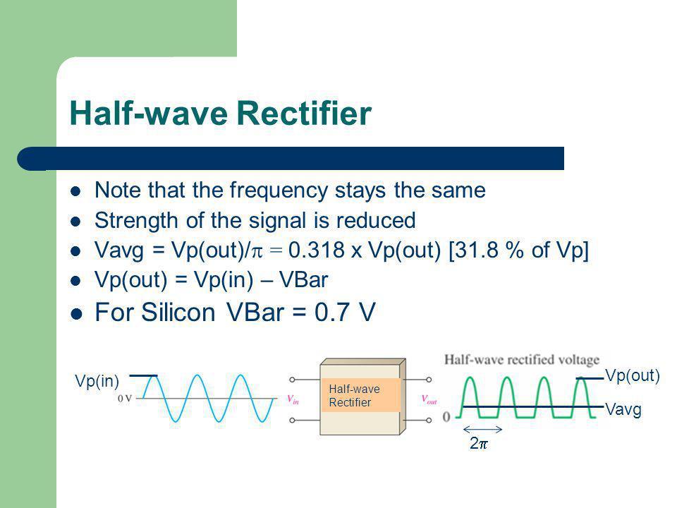 Half-wave Rectifier For Silicon VBar = 0.7 V
