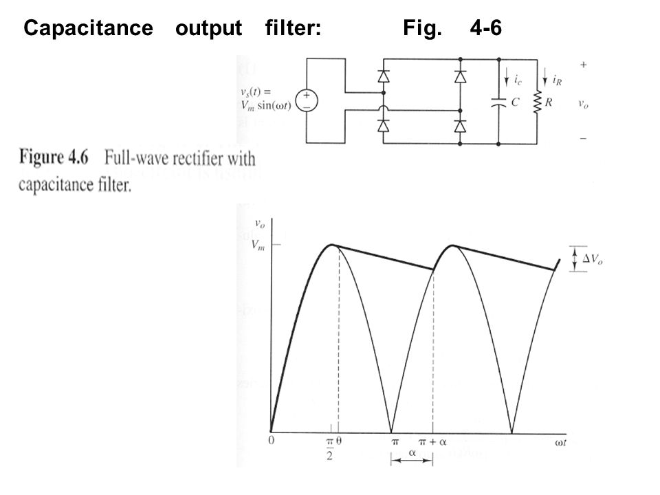 Capacitance output filter: Fig. 4-6