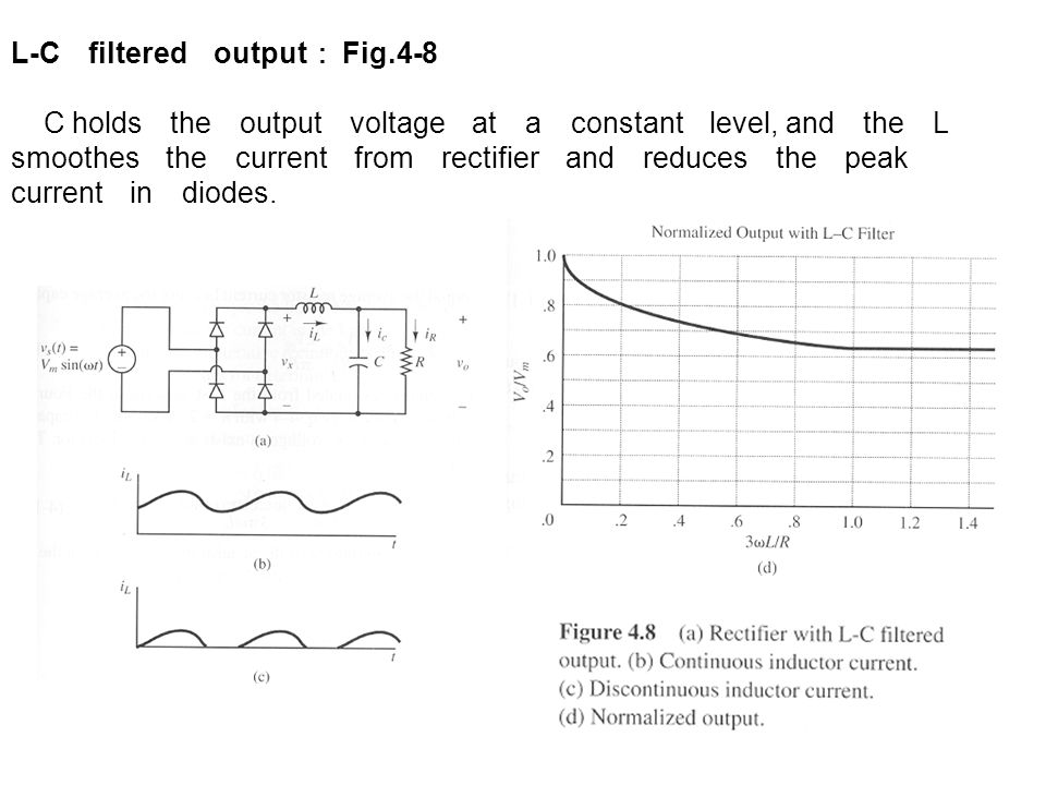 L-C filtered output: Fig.4-8