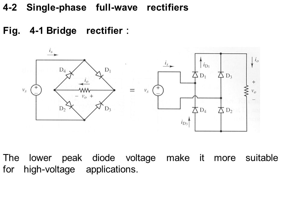 4-2 Single-phase full-wave rectifiers