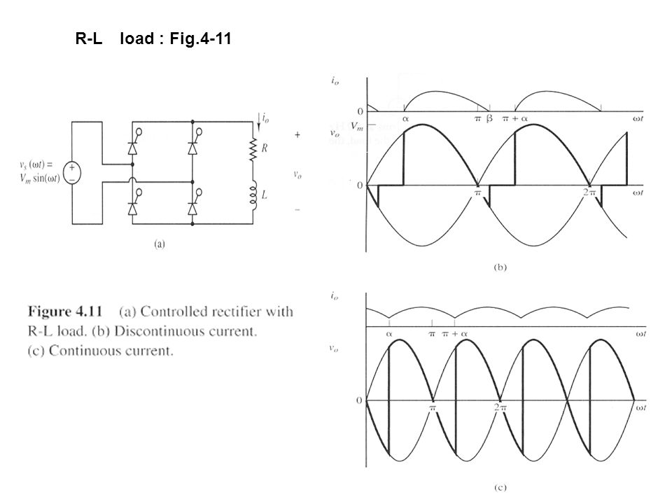 R-L load : Fig.4-11